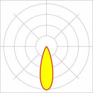 curva fotométrica 30°
