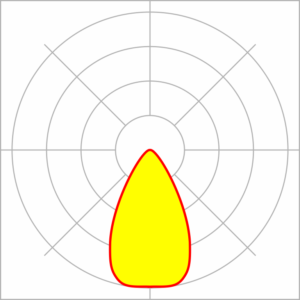 curva fotométrica 60°