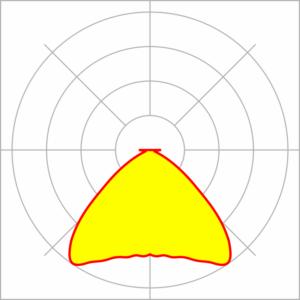 curva fotométrica 90°